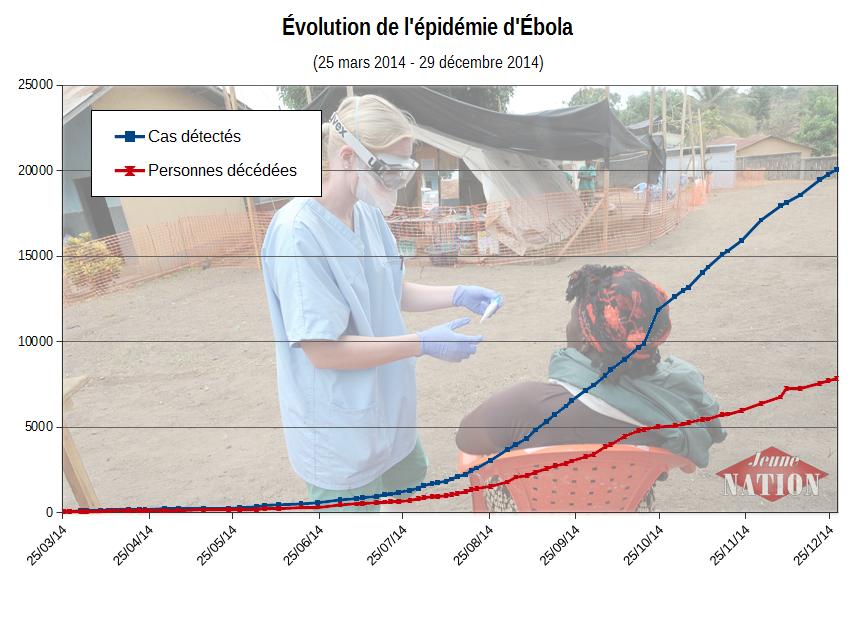 ebola_stat_jn_20141229-ok-