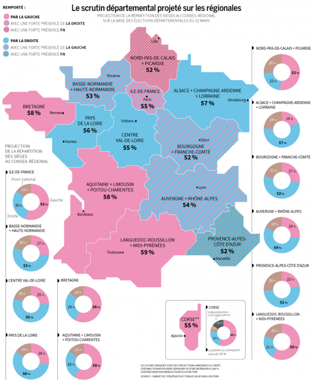 4600111_5_e0a8_le-scrutin-departemental-projete-sur-les_8b54760c859e1b86974c9d01b545812f