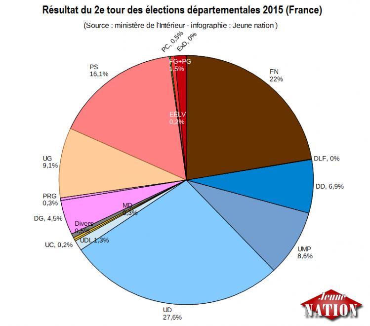 eldep-2015-2e tour-2-ok