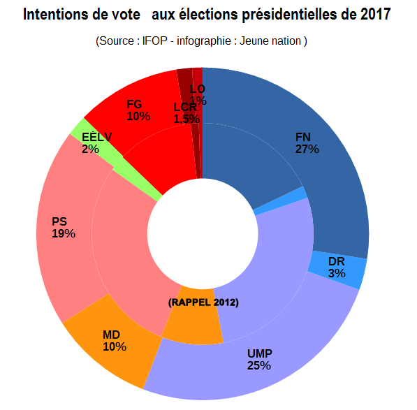 elections presidentielles 2017-a
