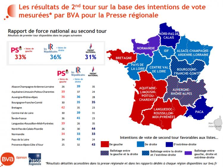 BVA élections régionales 30112015