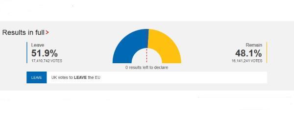 Angleterre_brexit