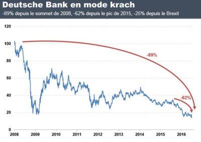 Allemagne_Deutsche_Bank