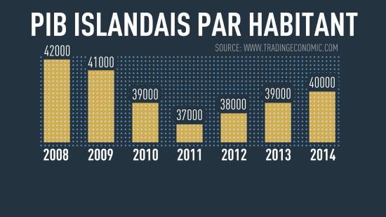 islande_banksters_2