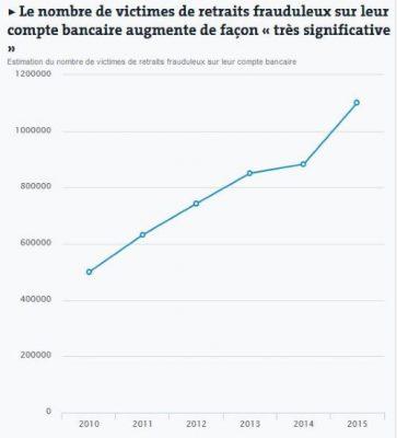 france-la-criminalite-est-restee-a-des-niveaux-records-en-2015-iii