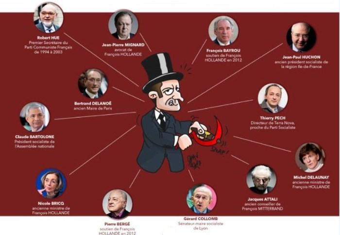 Macron : simple imposteur ou véritable escroc ?
