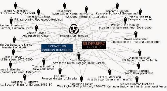 Le Groupe Bilderberg, c'est quoi exactement ? (vidéo)